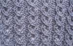 Ажурные резинки спицами: схемы с описанием