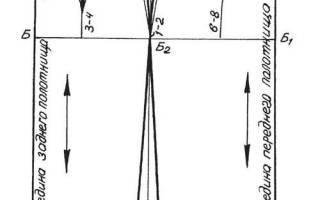 Выкройка прямой юбки: построение разных размеров с фото