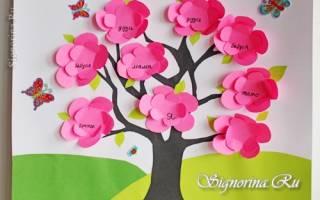 Генеалогическое дерево своими руками: делаем в школу и для детского сада