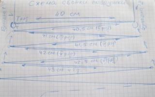 Бусы из бисера своими руками: мастер-класс и простые инструкции