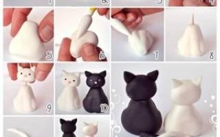 Как сделать кошку из пластилина: делаем кошечку из монстр хай поэтапно с фото