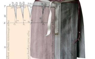 Выкройка юбки для начинающих: делаем своими руками пошагово