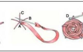 Вышивка лентами розы в корзине с фото и видео (пошаговая инструкция)