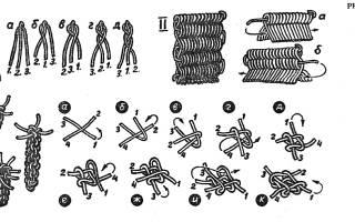 Плетение из проволоки для начинающих: мастер класс и схемы плетения