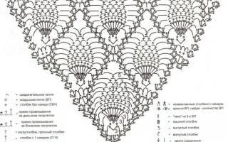 Ананас крючком: схема и мотивы по диагонали и по кругу