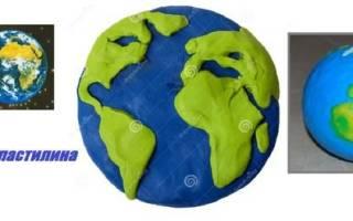 Как сделать глобус из пластилина своими руками: модель для детей с фото-подборкой