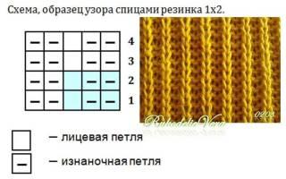 Как вязать резинку спицами: инструкции для начинающих