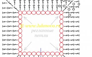 Кофта реглан крючком: схема и описание для новичков